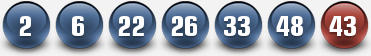 PLAYUKLOTTERY WINNING NUMBERS FOR 20 SEP 2014 (SATURDAY)