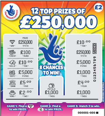 National lottery instant wins prizes remaining 500
